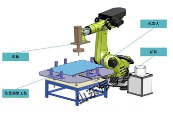 自动化涂胶机器人