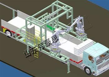 自动机器人装车机